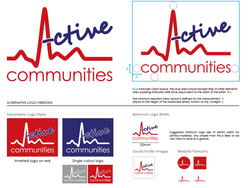 Active Communities Brand Management